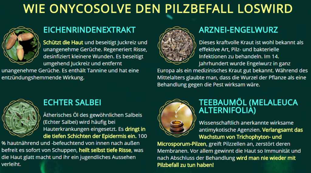 onycosolve ingredients