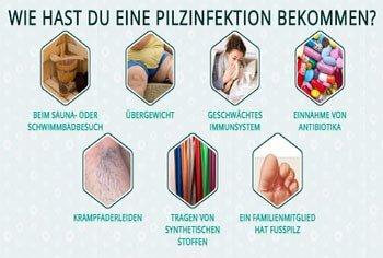 Schweißfüße - Mit Onycosolve gegen Fuß- und Nagelpilz